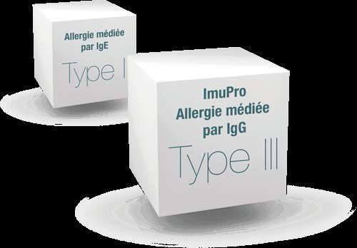 Allergies médiées par IgE et IgG
